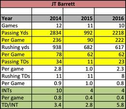 jtbarrett20142016