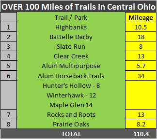 100-miles-trails